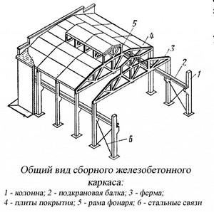 монтажа сборных железобетонных зданий